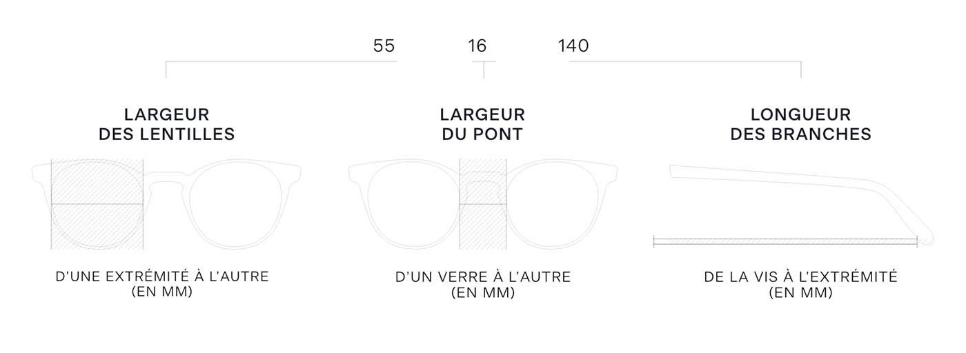 Guide des tailles pour la sélection de vos lunettes